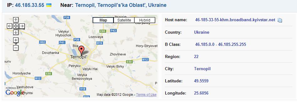 IPs from Ukraine