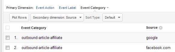 Event Category