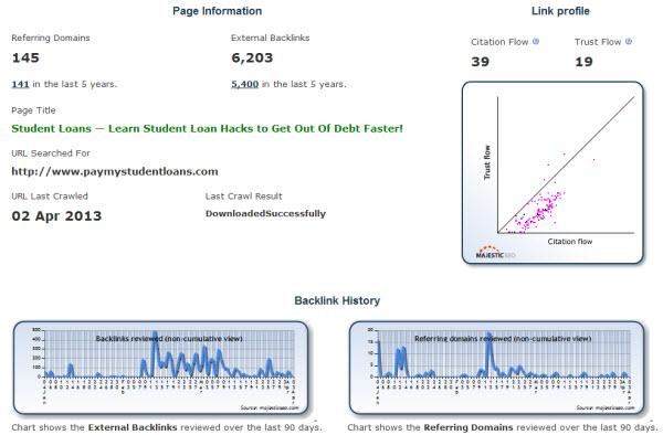 Month 7 Backlink Stats
