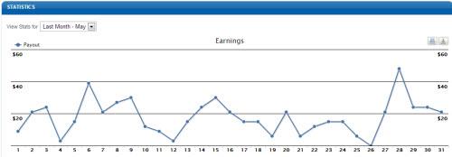 cpa-1-income