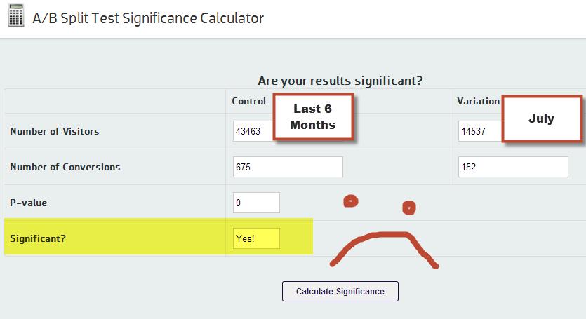 Calculate Significance