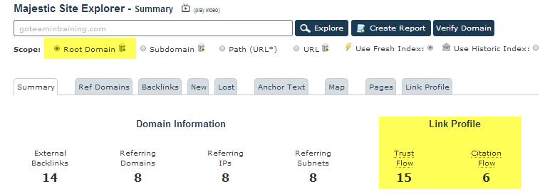 metrics at URL
