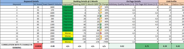 PBN-Results-1