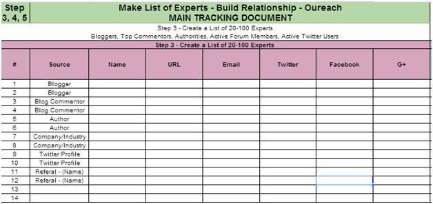 make a list of titles