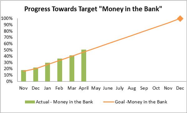 10-Money-in-Bank-Target