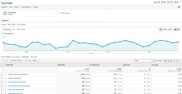 number of affiliate clicks