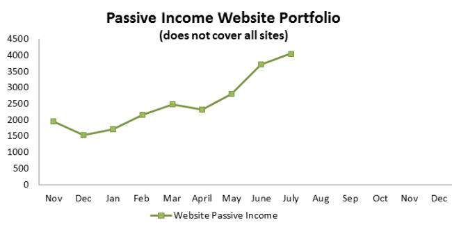 1-passive-income