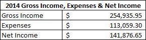 1-Gross-Income