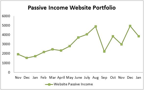 passive-income-jan
