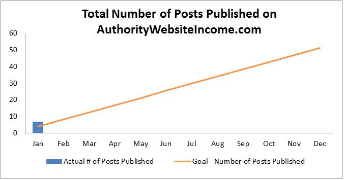total-posts-jan