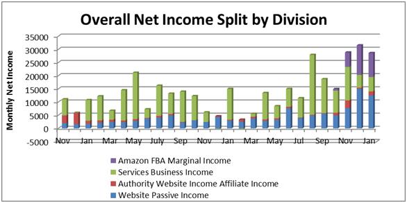 overall net