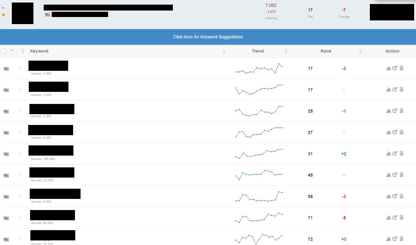 Amazon FBA Keyword Tracker