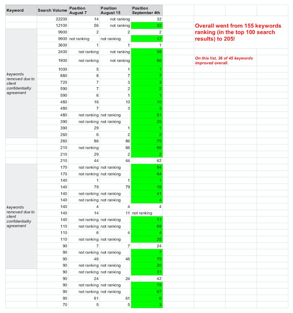 AWI upgrade article data sheet 1