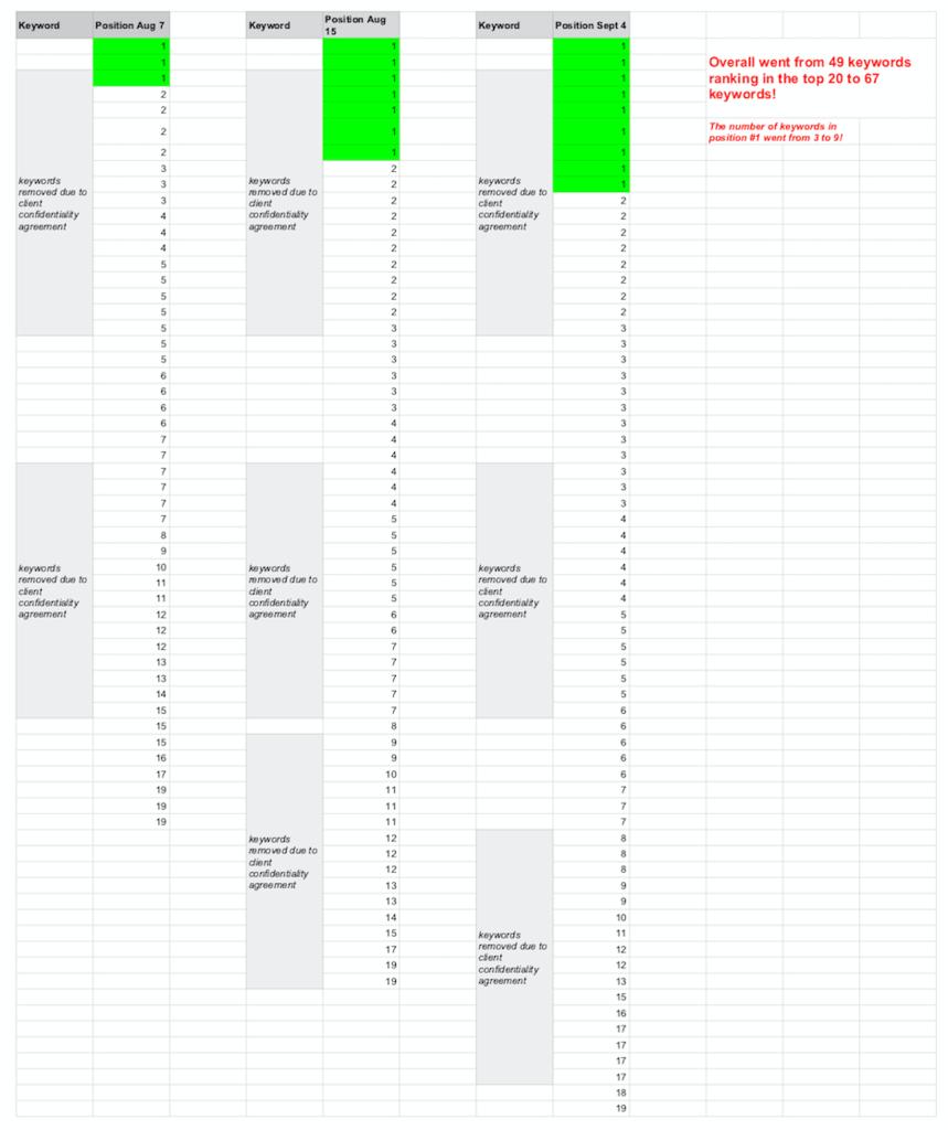AWI upgrade article data sheet 2