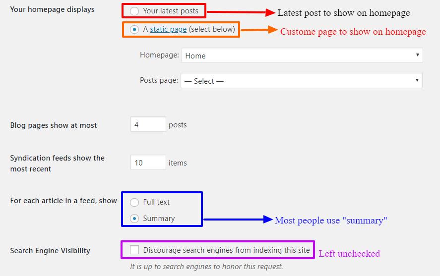 Reading-settings-wordpress-site