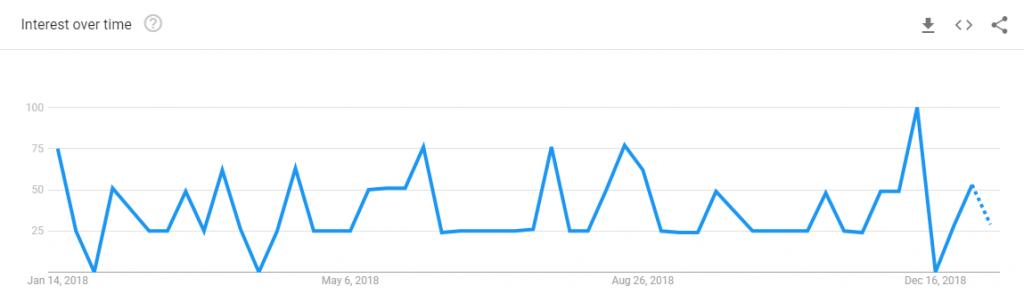 Propeller-ad-Google-Trends-data-alternative-of-adsense