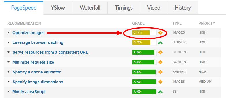 google-image-optimization-tools